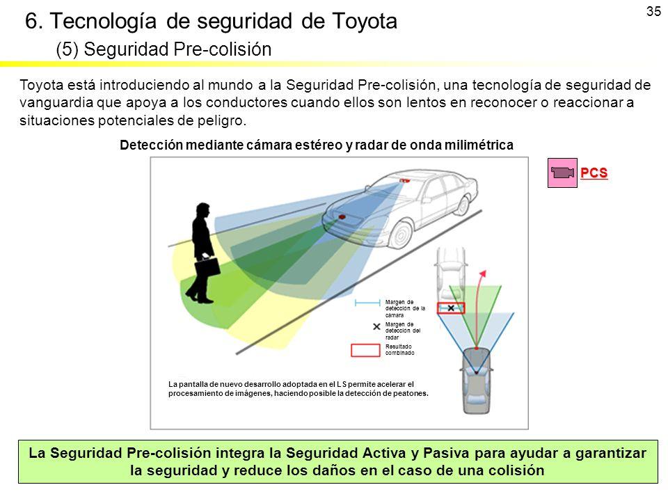 6. Tecnología de seguridad de Toyota (5) Seguridad Pre-colisión