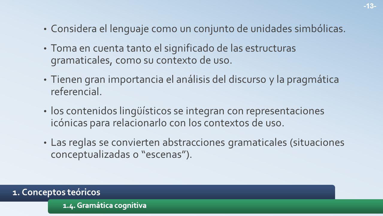Considera el lenguaje como un conjunto de unidades simbólicas.