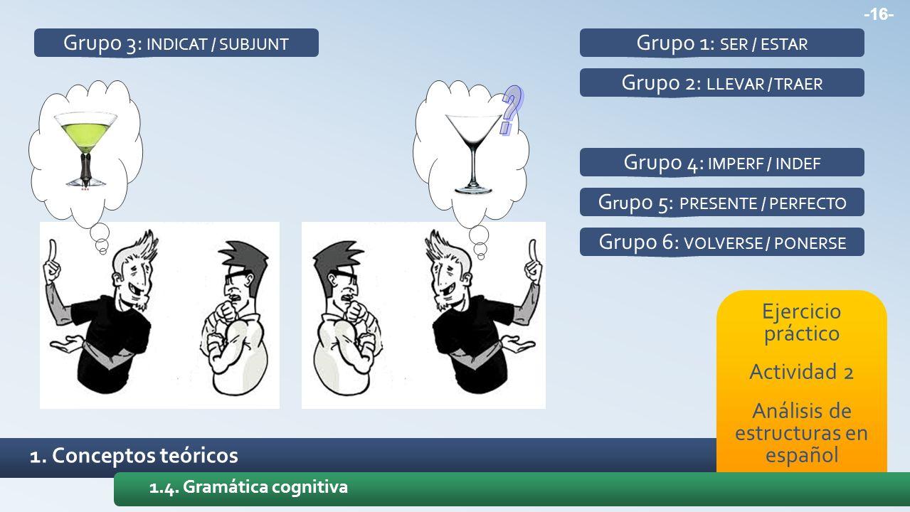 Grupo 3: INDICAT / SUBJUNT Grupo 1: SER / ESTAR