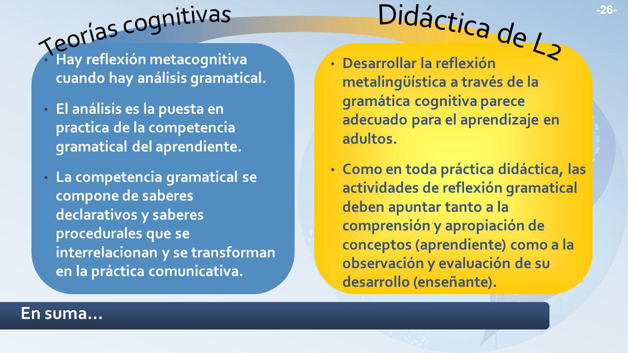 En suma… Teorías cognitivas Didáctica de L2