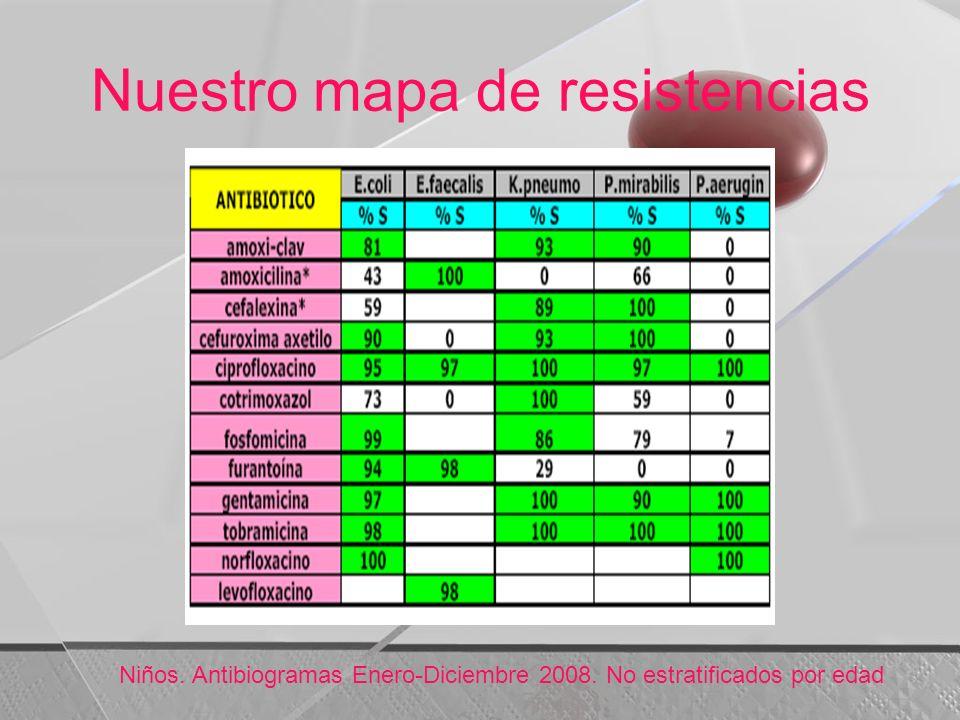 Nuestro mapa de resistencias
