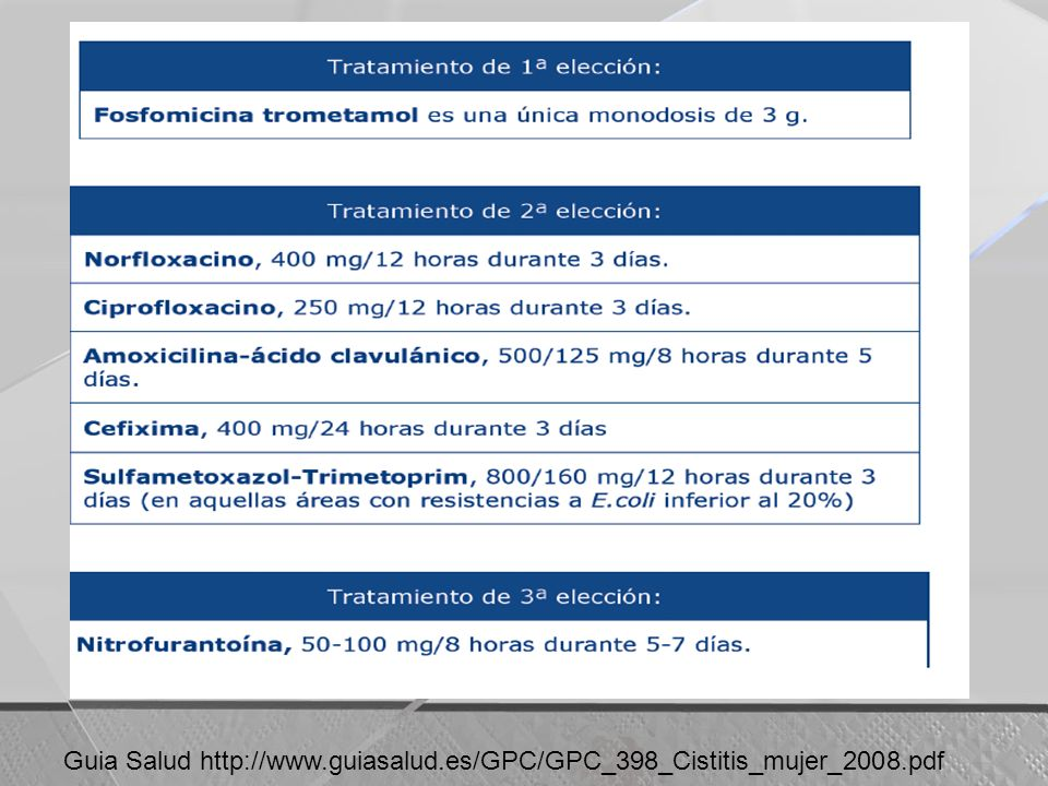 Guia Salud http://www.guiasalud.es/GPC/GPC_398_Cistitis_mujer_2008.pdf