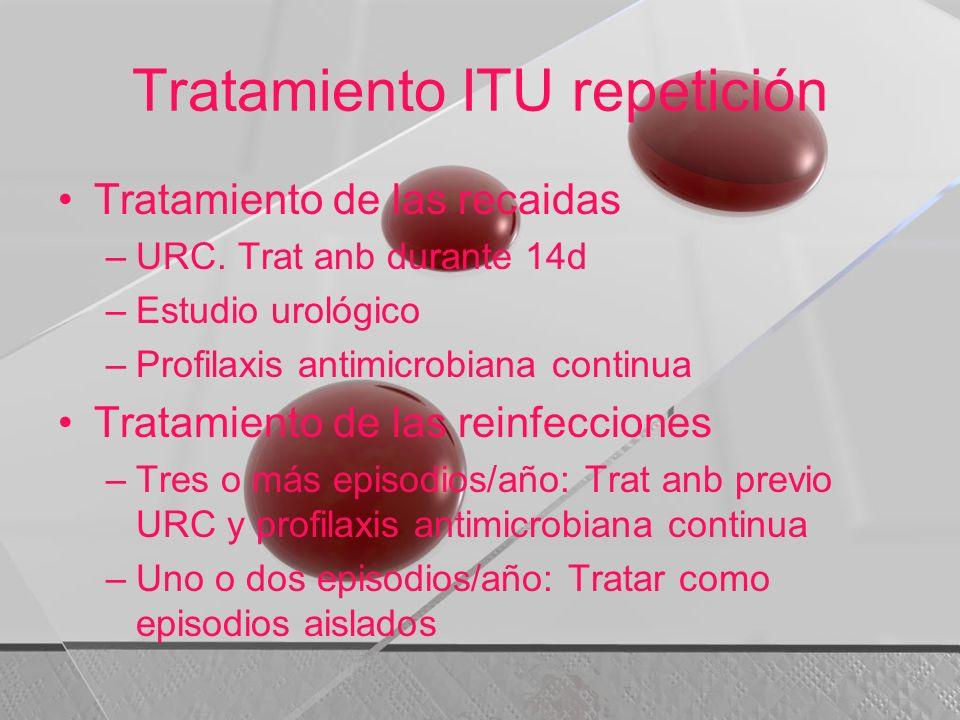 Tratamiento ITU repetición