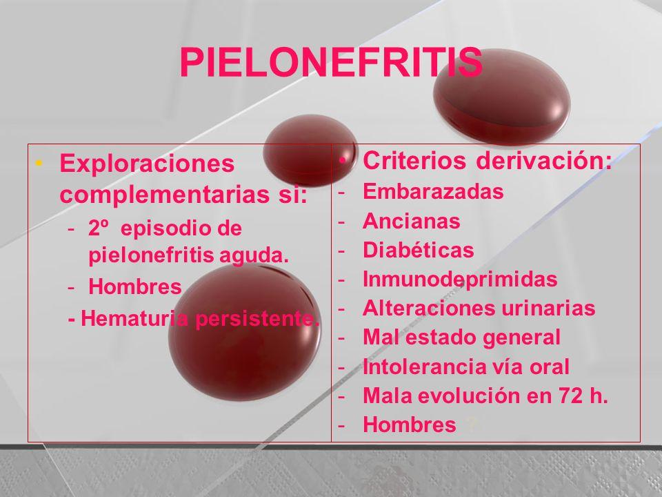 PIELONEFRITIS Exploraciones complementarias si: Criterios derivación: