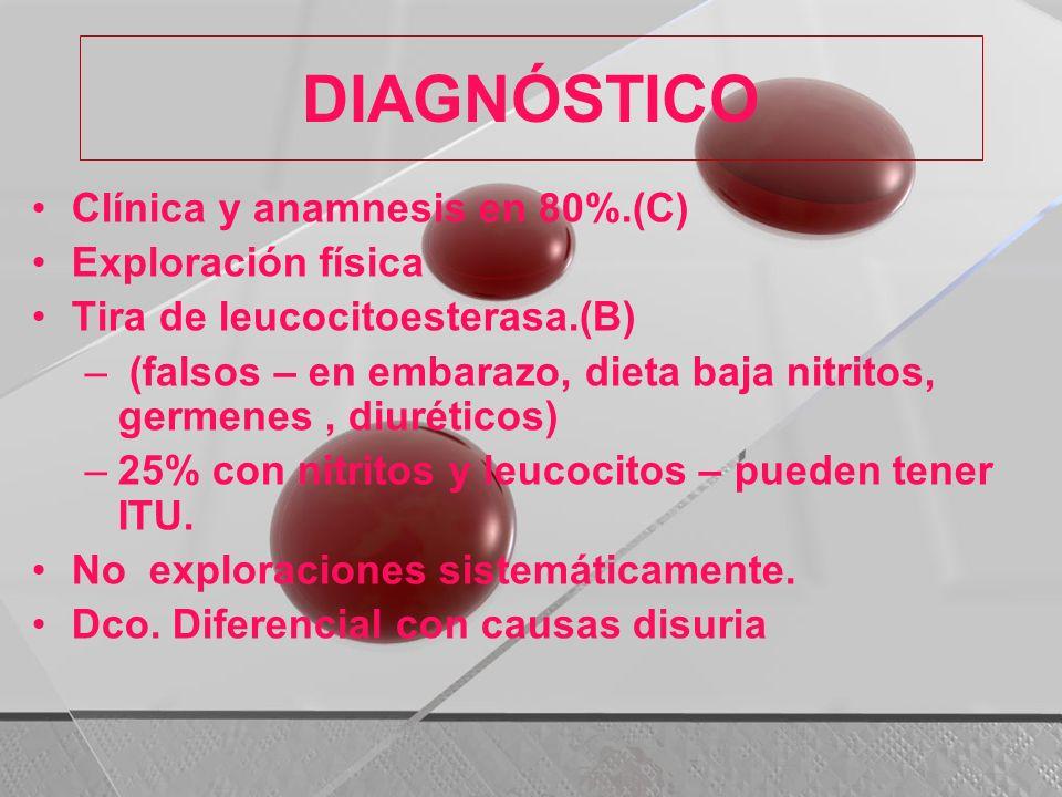 DIAGNÓSTICO Clínica y anamnesis en 80%.(C) Exploración física