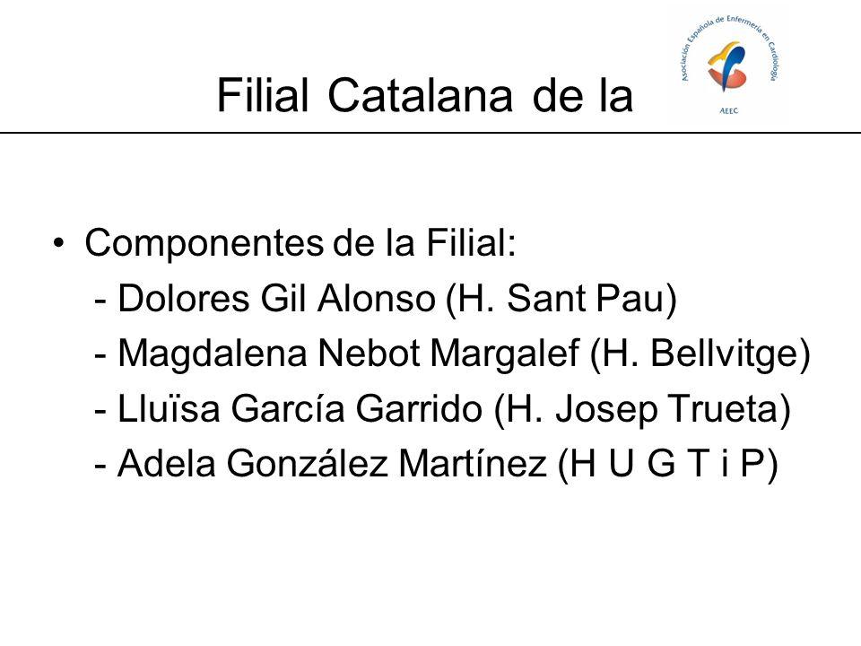 Filial Catalana de la Componentes de la Filial: