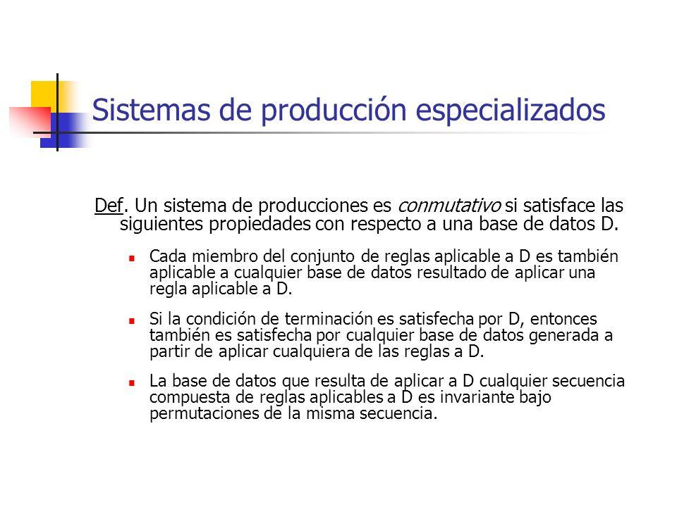 Sistemas de producción especializados