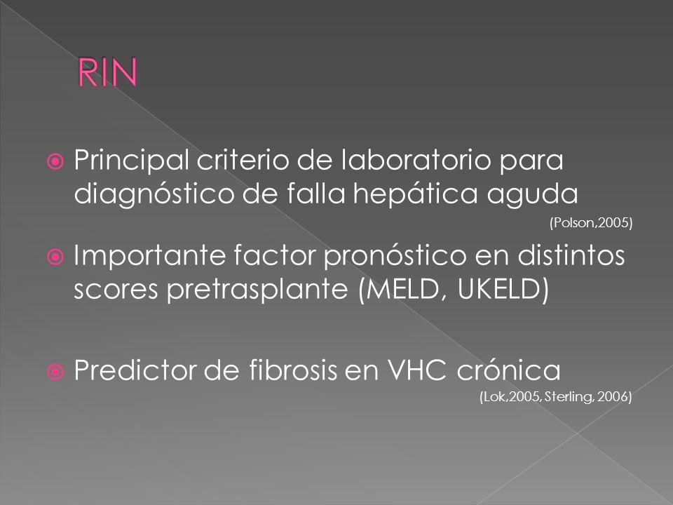 RIN Principal criterio de laboratorio para diagnóstico de falla hepática aguda. (Polson,2005)