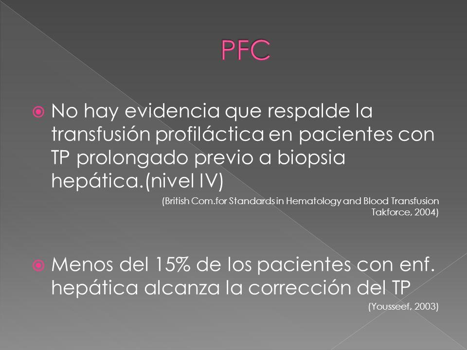 PFCNo hay evidencia que respalde la transfusión profiláctica en pacientes con TP prolongado previo a biopsia hepática.(nivel IV)