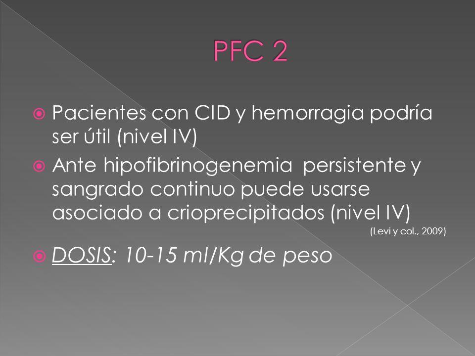 PFC 2 DOSIS: 10-15 ml/Kg de peso