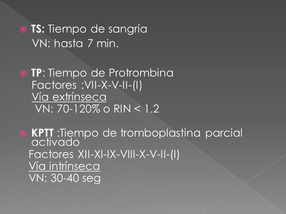 TS: Tiempo de sangríaVN: hasta 7 min. TP: Tiempo de Protrombina. Factores :VII-X-V-II-(I) Vía extrínseca.