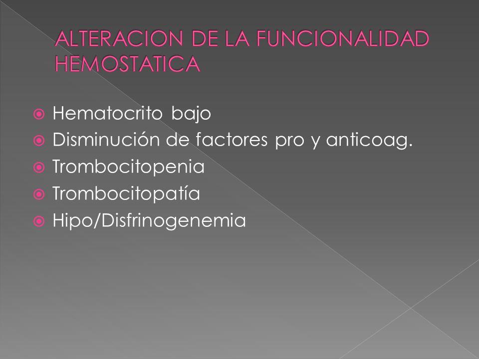 ALTERACION DE LA FUNCIONALIDAD HEMOSTATICA