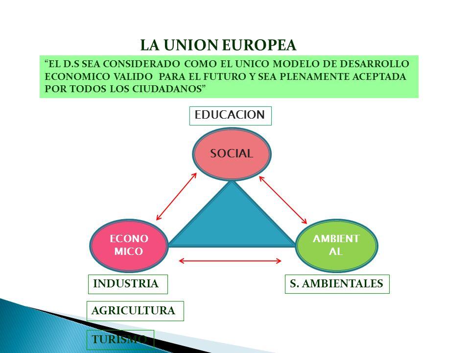 LA UNION EUROPEA EDUCACION SOCIAL INDUSTRIA S. AMBIENTALES AGRICULTURA