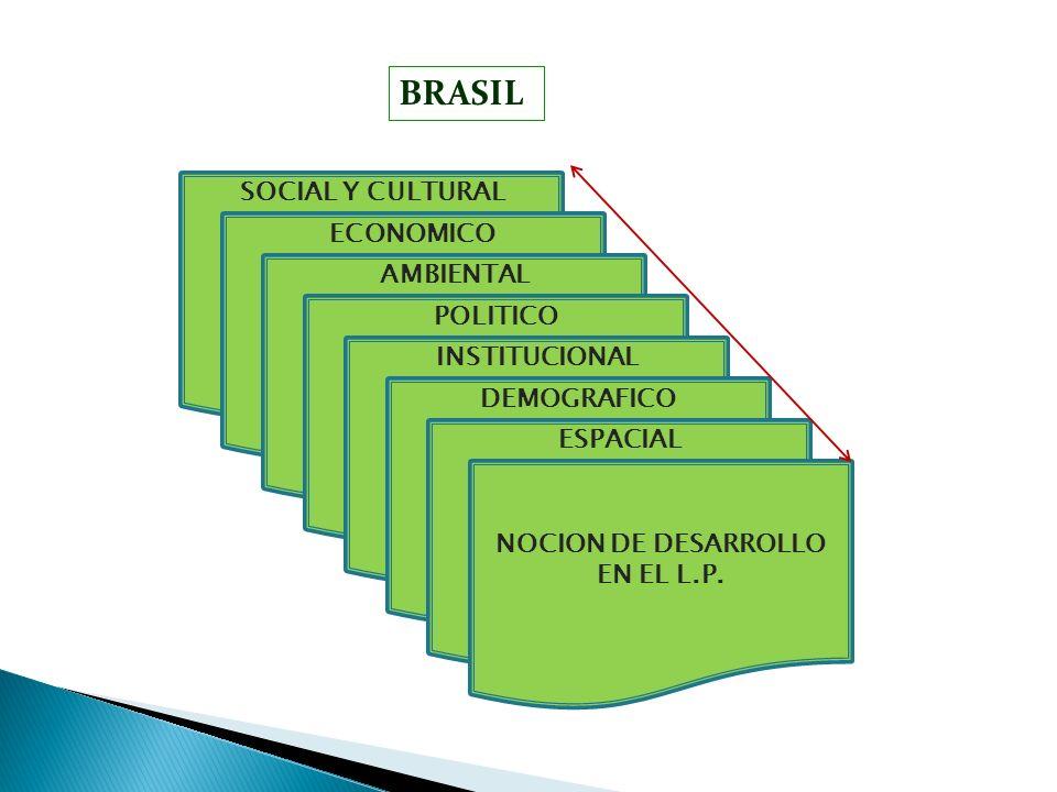 NOCION DE DESARROLLO EN EL L.P.