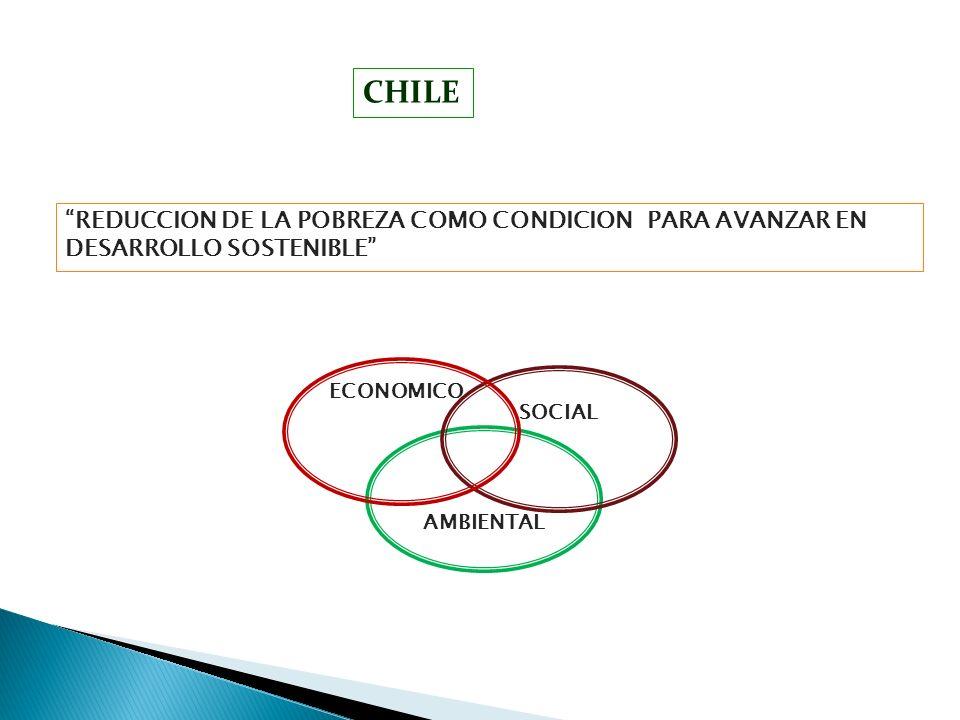 CHILE REDUCCION DE LA POBREZA COMO CONDICION PARA AVANZAR EN
