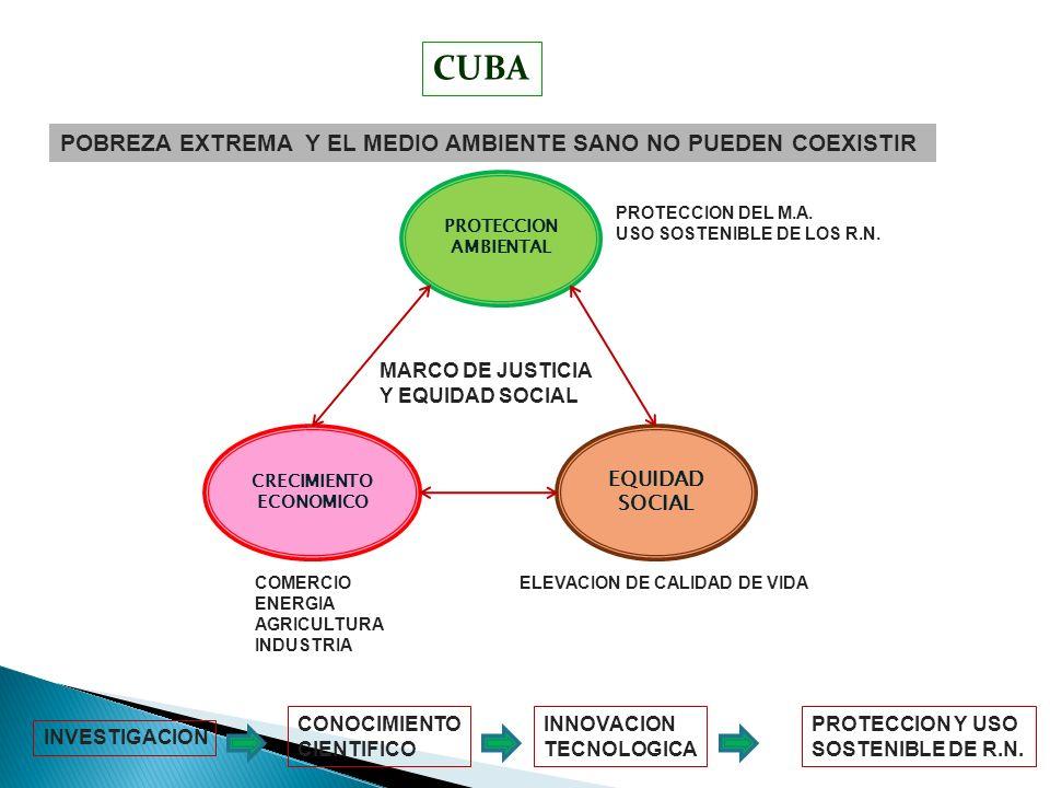 CUBA POBREZA EXTREMA Y EL MEDIO AMBIENTE SANO NO PUEDEN COEXISTIR