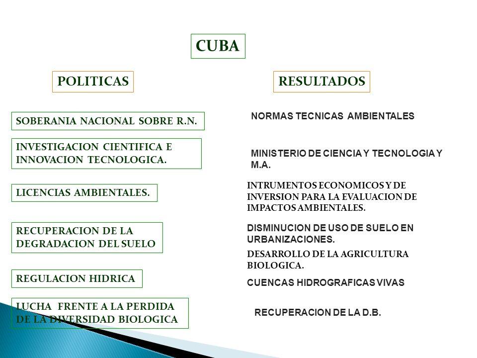 CUBA POLITICAS RESULTADOS SOBERANIA NACIONAL SOBRE R.N.