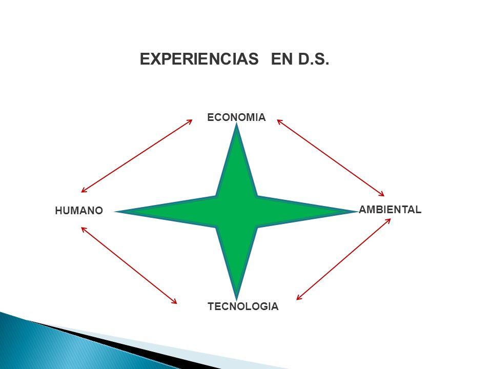 EXPERIENCIAS EN D.S. ECONOMIA HUMANO AMBIENTAL TECNOLOGIA