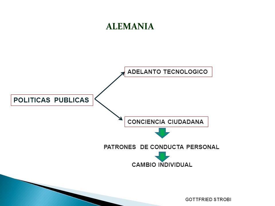 ALEMANIA POLITICAS PUBLICAS ADELANTO TECNOLOGICO CONCIENCIA CIUDADANA