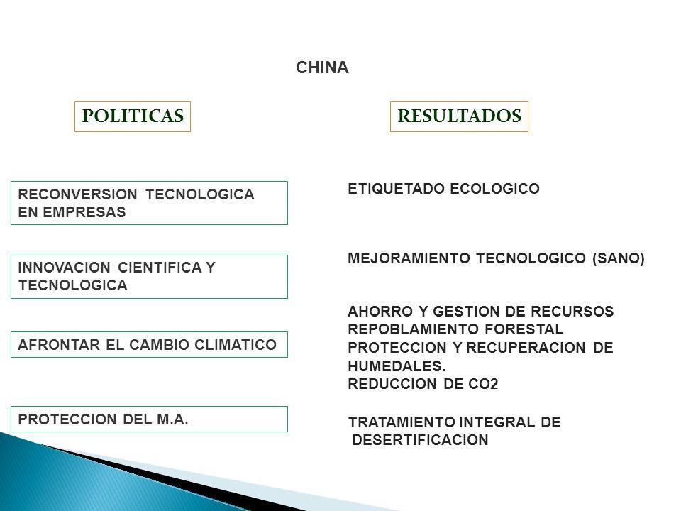 POLITICAS RESULTADOS CHINA ETIQUETADO ECOLOGICO