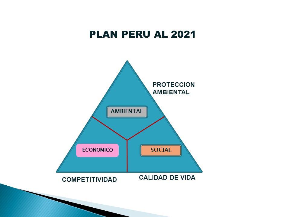 PLAN PERU AL 2021 PROTECCION AMBIENTAL CALIDAD DE VIDA COMPETITIVIDAD