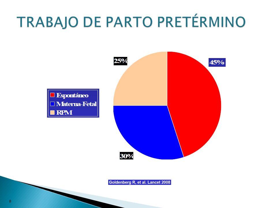 TRABAJO DE PARTO PRETÉRMINO