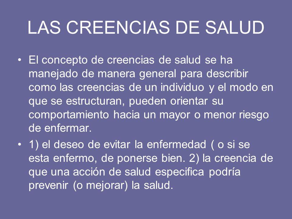 LAS CREENCIAS DE SALUD