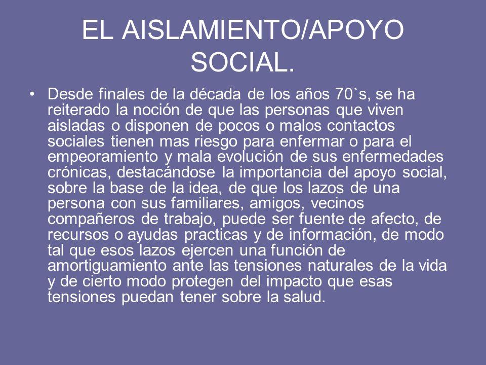 EL AISLAMIENTO/APOYO SOCIAL.