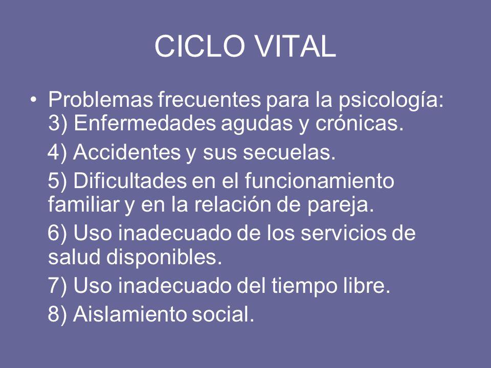 CICLO VITAL Problemas frecuentes para la psicología: 3) Enfermedades agudas y crónicas. 4) Accidentes y sus secuelas.