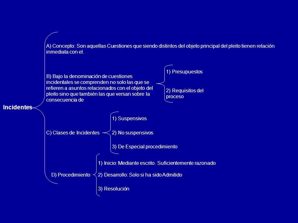 A) Concepto: Son aquellas Cuestiones que siendo distintos del objeto principal del pleito tienen relación inmediata con el.