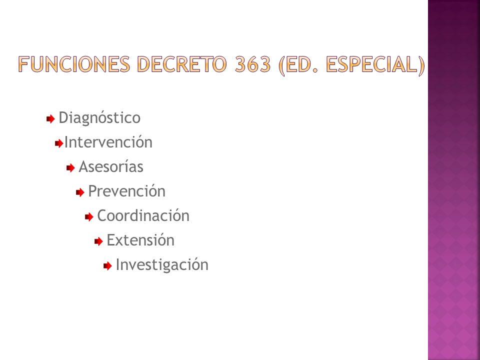 Funciones decreto 363 (Ed. Especial)