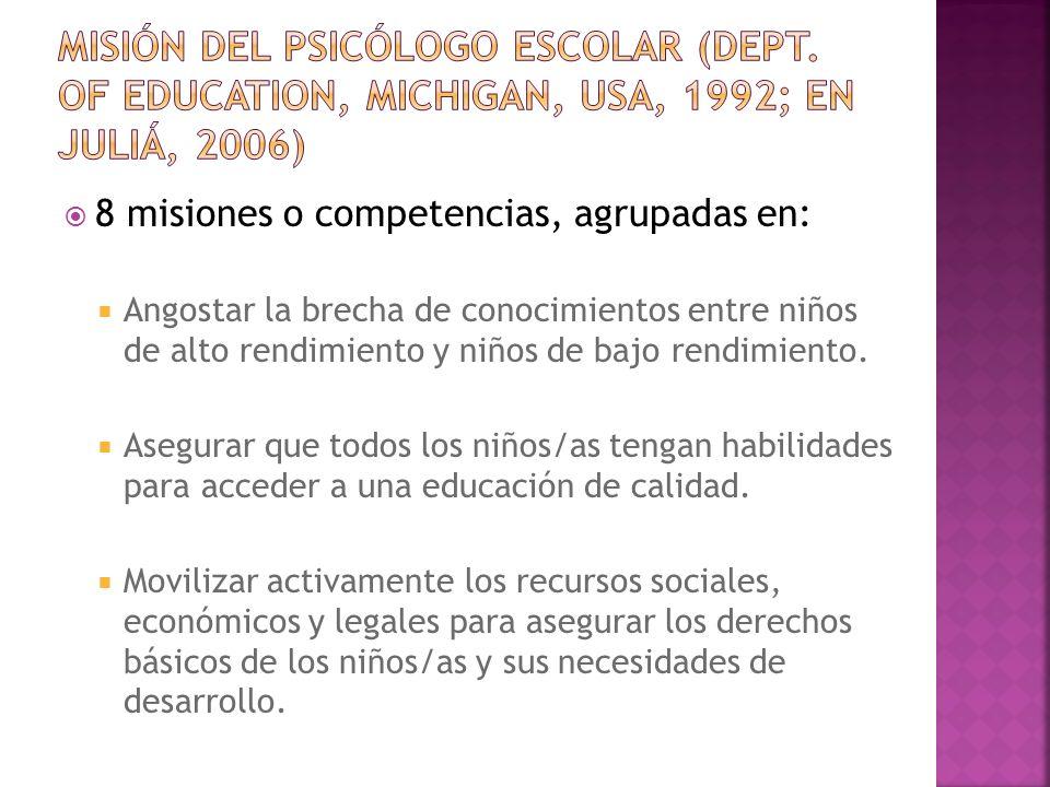 Misión del psicólogo escolar (Dept