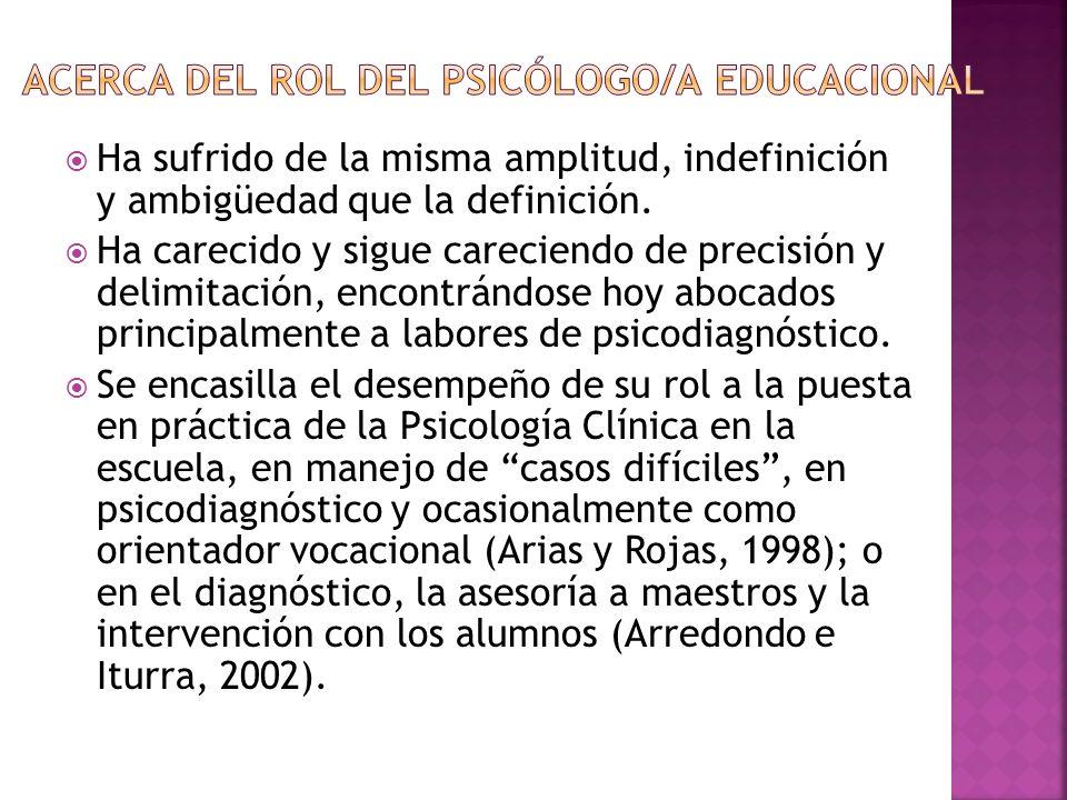 Acerca del rol del psicólogo/a educacional