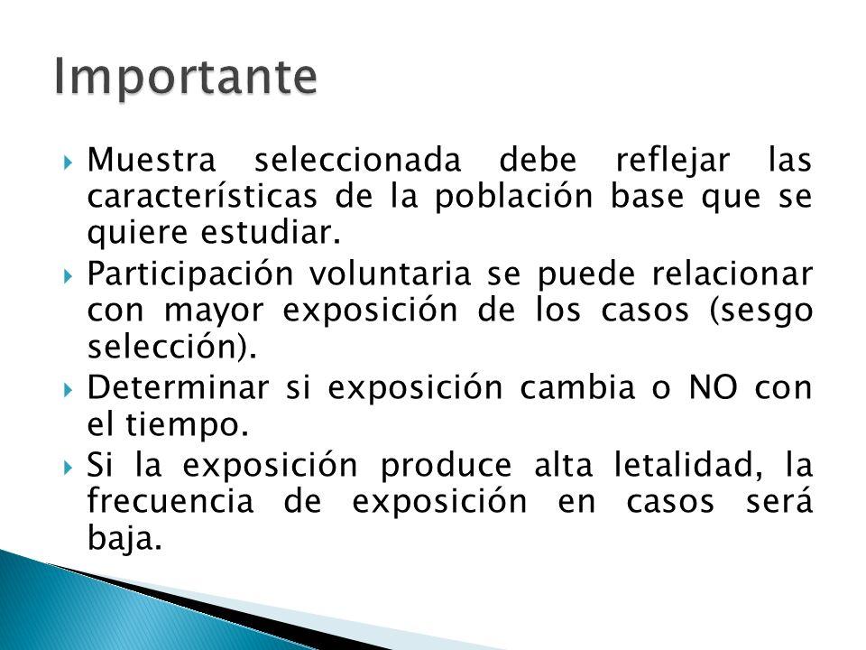 Importante Muestra seleccionada debe reflejar las características de la población base que se quiere estudiar.