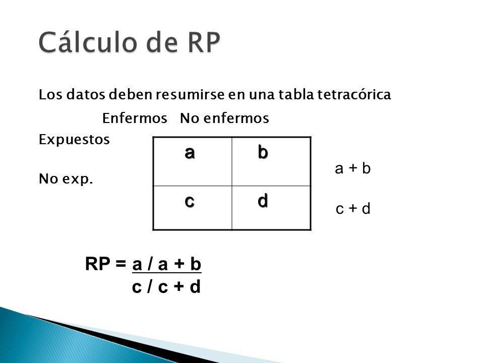 Cálculo de RP Enfermos No enfermos a b c d RP = a / a + b c / c + d