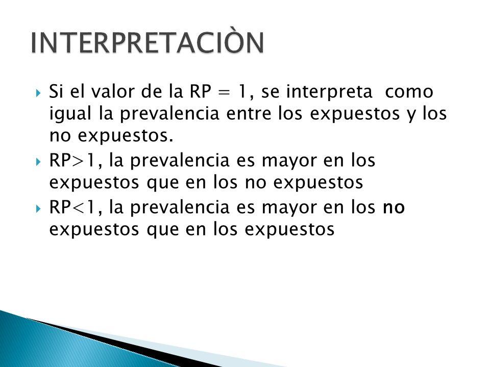 INTERPRETACIÒN Si el valor de la RP = 1, se interpreta como igual la prevalencia entre los expuestos y los no expuestos.