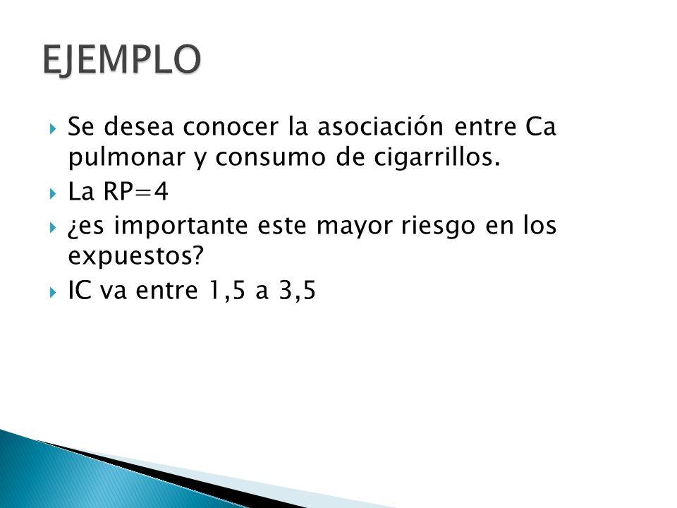 EJEMPLO Se desea conocer la asociación entre Ca pulmonar y consumo de cigarrillos. La RP=4. ¿es importante este mayor riesgo en los expuestos