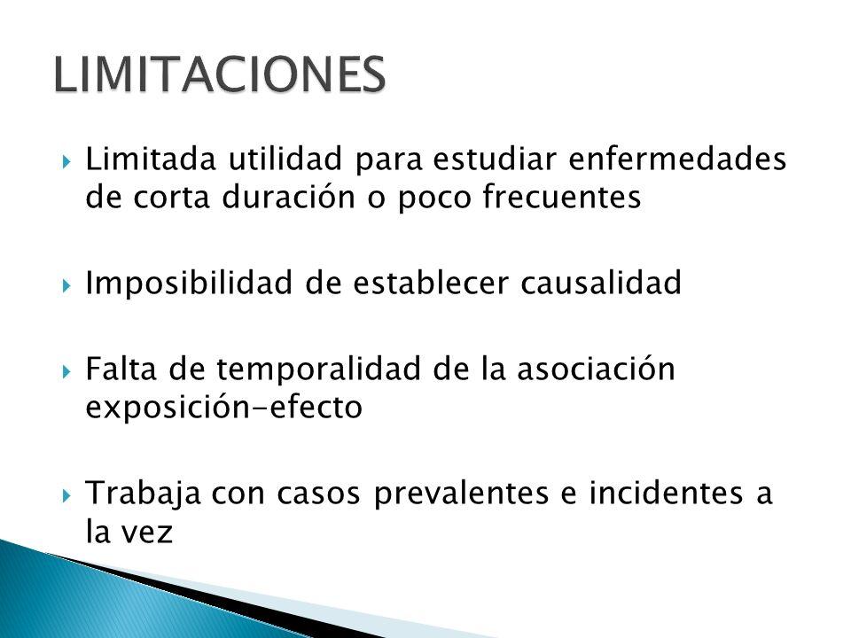 LIMITACIONES Limitada utilidad para estudiar enfermedades de corta duración o poco frecuentes. Imposibilidad de establecer causalidad.