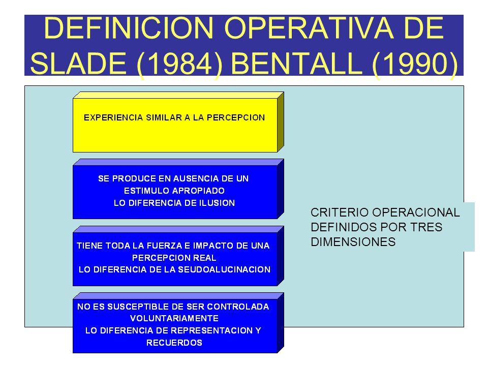 DEFINICION OPERATIVA DE SLADE (1984) BENTALL (1990)