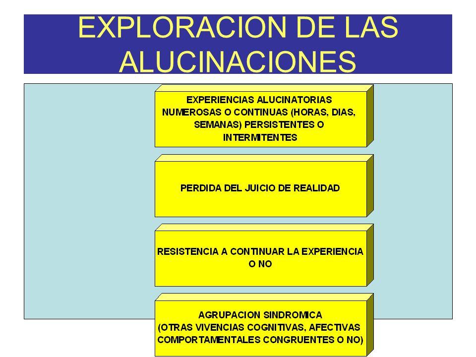 EXPLORACION DE LAS ALUCINACIONES