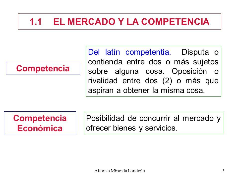 1.1 EL MERCADO Y LA COMPETENCIA Competencia Económica