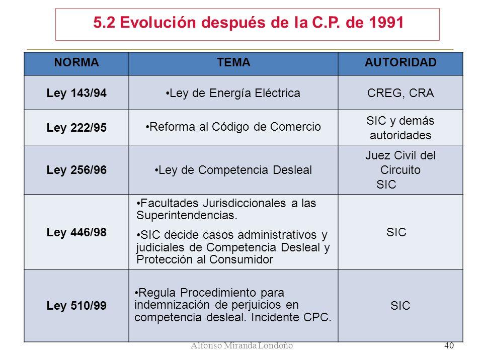 5.2 Evolución después de la C.P. de 1991