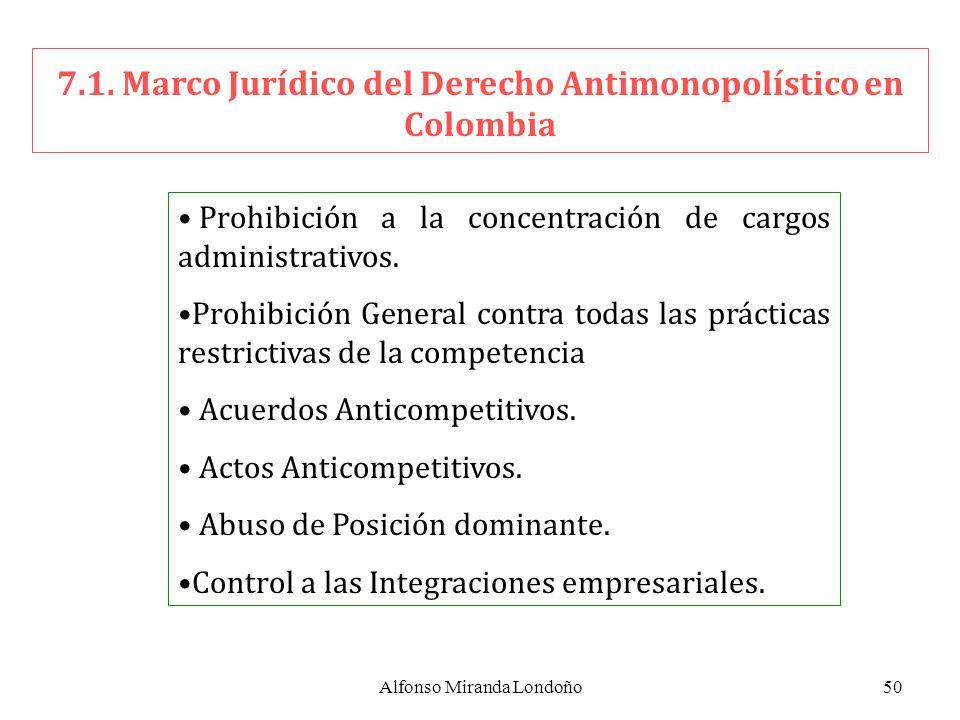 7.1. Marco Jurídico del Derecho Antimonopolístico en Colombia