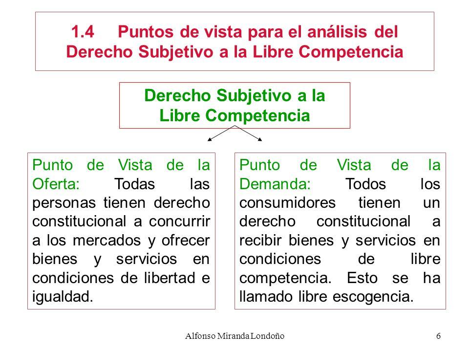 Derecho Subjetivo a la Libre Competencia