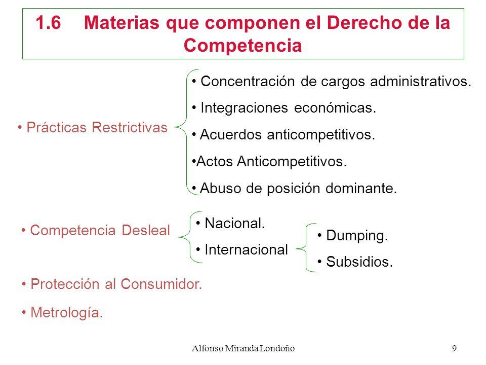 1.6 Materias que componen el Derecho de la Competencia