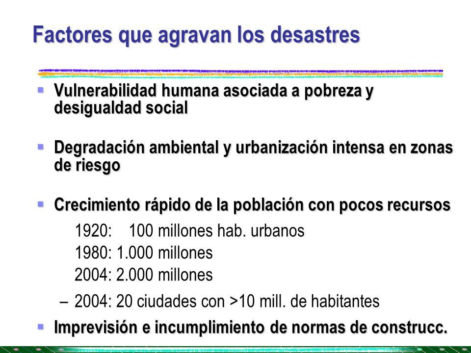 Factores que agravan los desastres
