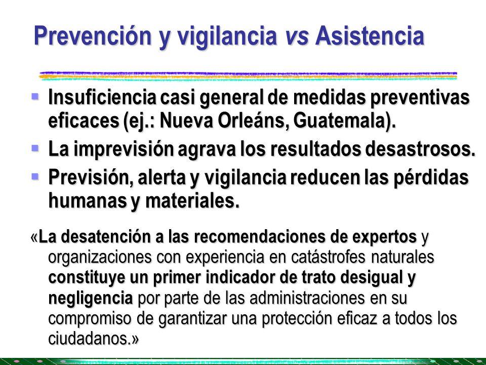 Prevención y vigilancia vs Asistencia