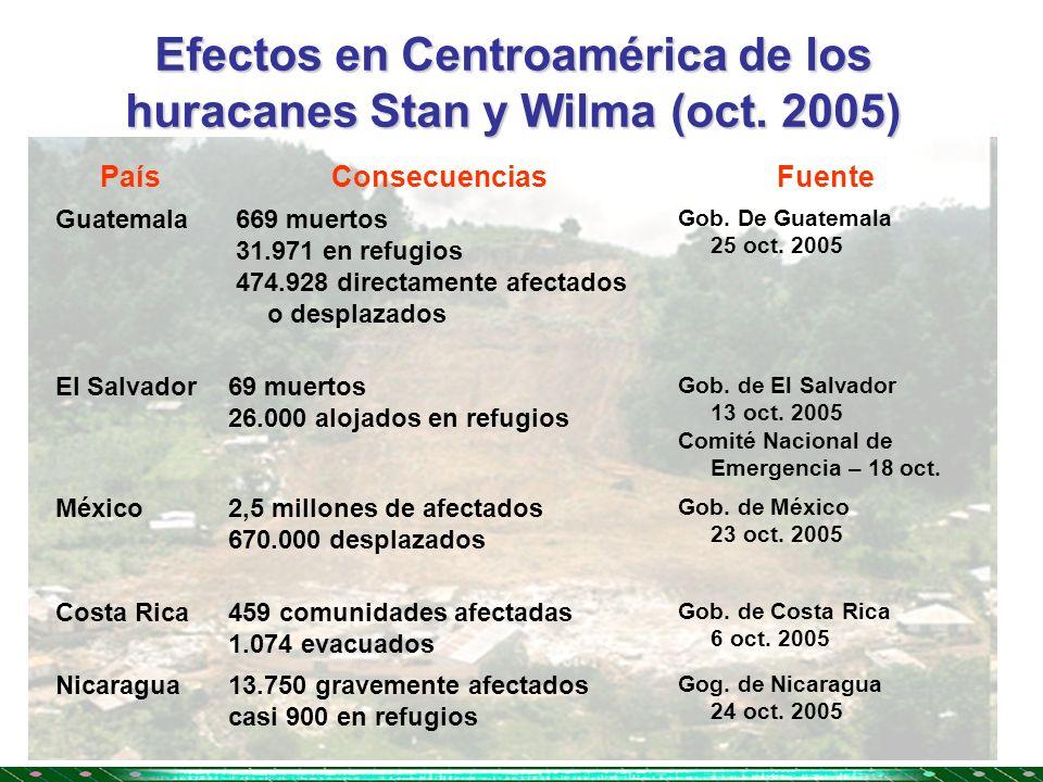 Efectos en Centroamérica de los huracanes Stan y Wilma (oct. 2005)