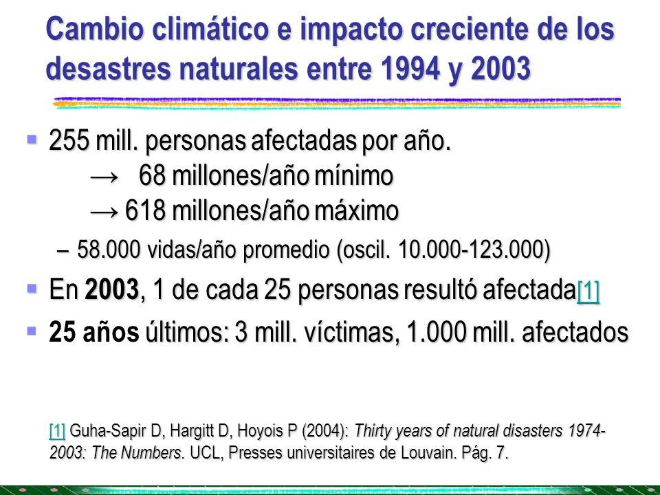 Cambio climático e impacto creciente de los desastres naturales entre 1994 y 2003