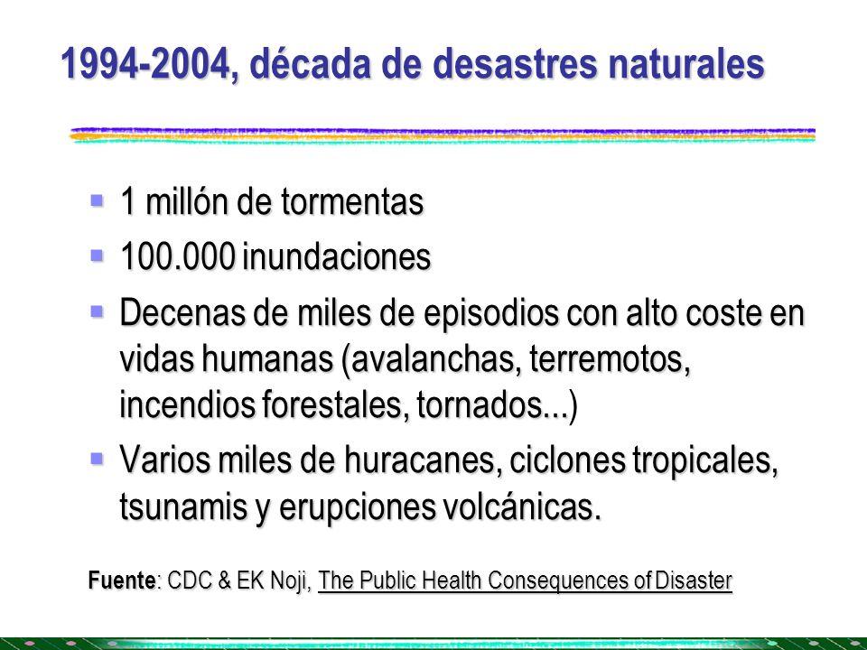 1994-2004, década de desastres naturales